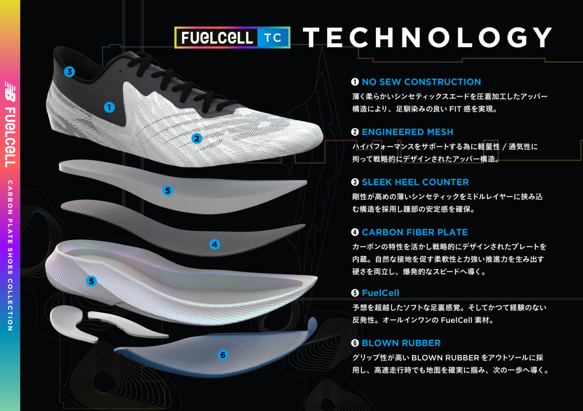 fuel cell tc ソール